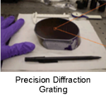 Optical Polishing
